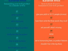 How to write (and test!) an elevator pitch as a tech nonprofit